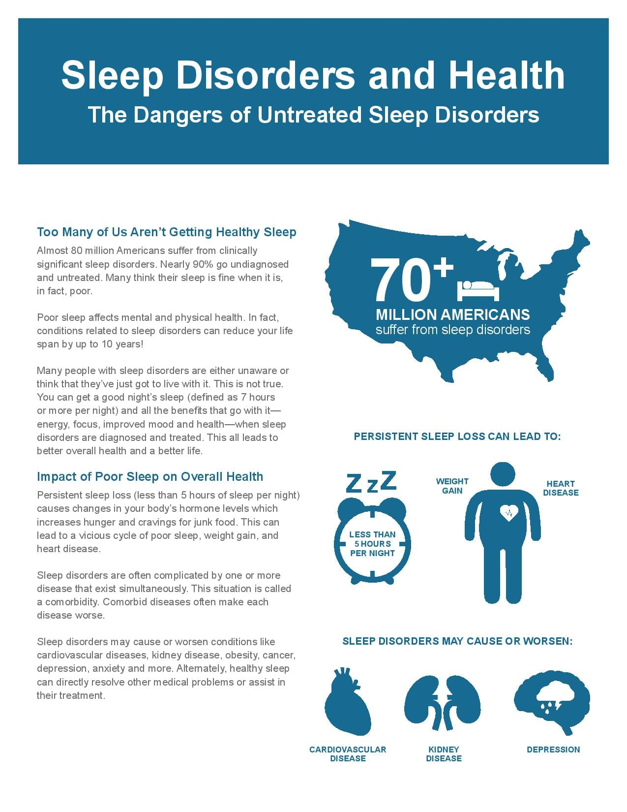 Sleep Disorders and health